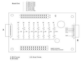 Board One