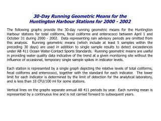 30-Day Running Geometric Means for the  Huntington Harbour Stations for 2000 - 2002