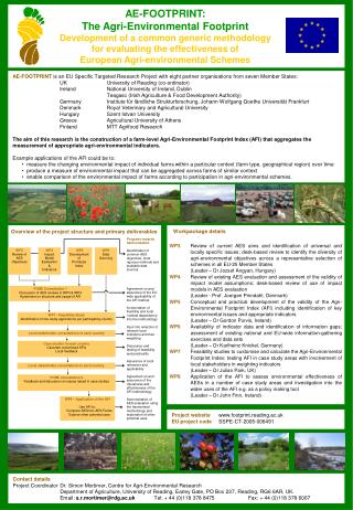 Contact details Project Coordinator	Dr. Simon Mortimer, Centre for Agri-Environmental Research