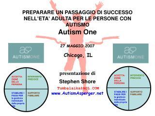 PREPARARE UN PASSAGGIO DI SUCCESSO NELL ETA  ADULTA PER LE PERSONE CON AUTISMO  Autism One      27 MAGGIO 2007    Chicag