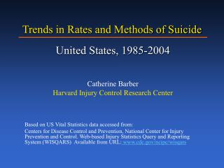 Trends in Rates and Methods of Suicide