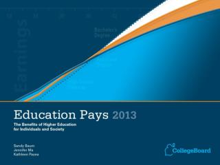 Expected Full-Time Lifetime Earnings Relative to High School Graduates, by Education Level