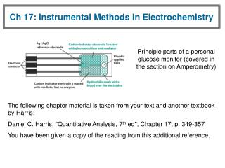Ch 17: Instrumental Methods in Electrochemistry