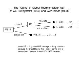 "The ""Game"" of Global Thermonuclear War (cf.  Dr. Strangelove  (1963) and  WarGames  (1983))"