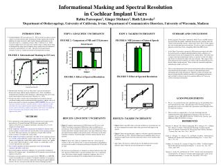 Informational masking and spectral resolution in cochlear implant users 0