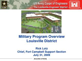 Military Program Overview Louisville District  Rick Lotz Chief, Fort Campbell Support Section July 31, 2009