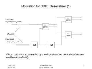 Motivation for CDR:  Deserializer (1)