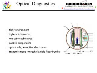 Tight environment    high radiation area   non-serviceable area   passive components   optics only,  no active electroni