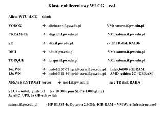 Klaster obliczeniowy WLCG – cz.I