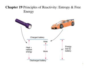 Chapter 19  Principles of Reactivity: Entropy & Free 		Energy