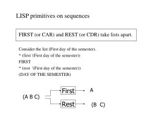 LISP primitives on sequences