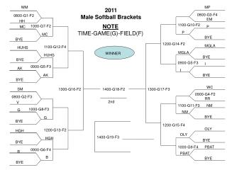 2011 Male Softball Brackets