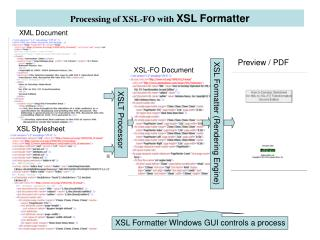 Processing of XSL-FO with XSL Formatter
