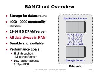 RAMCloud Overview