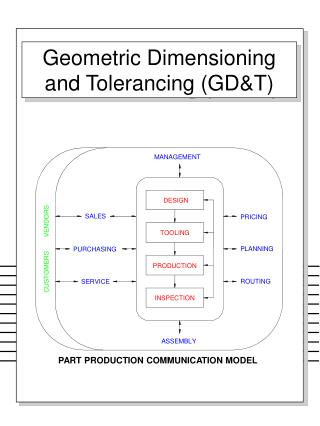 PART PRODUCTION COMMUNICATION MODEL