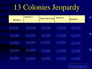 13 Colonies Jeopardy
