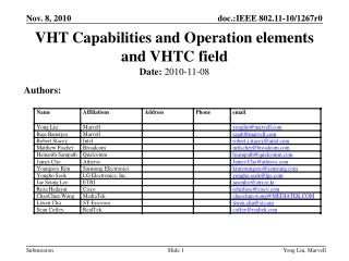 VHT Capabilities and Operation elements and VHTC field