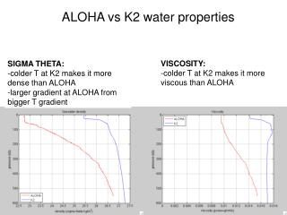 ALOHA vs K2 water properties