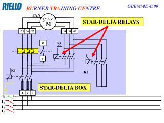 STAR-DELTA BOX