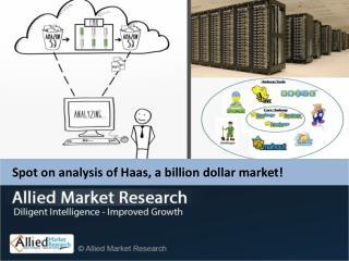 Spot on analysis of Haas, a billion dollar market!