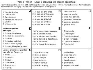 Year 8 French – Level 5 speaking (30-second speeches)