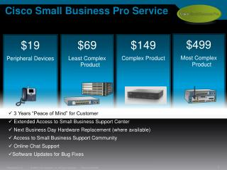 "Cisco Small Business Pro Service  ""3 Years Peace-of-Mind"""