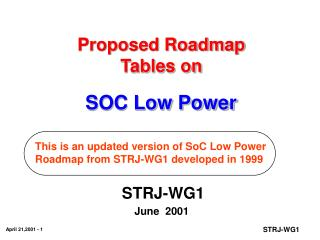 Proposed Roadmap Tables on