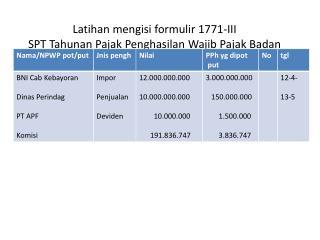 Latihan mengisi formulir  1771-III SPT  Tahunan Pajak Penghasilan Wajib Pajak Badan