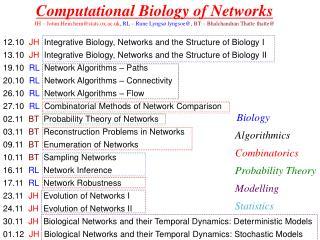 Computational Biology of Networks