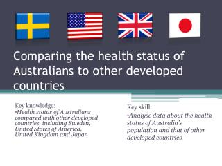 Comparing the health status of Australians to other developed countries