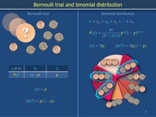 Bernoulli trial and binomial distribution