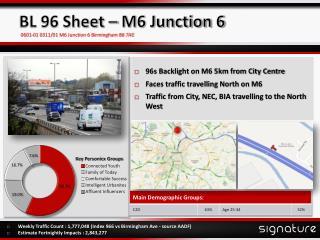 BL 96 Sheet – M6 Junction 6