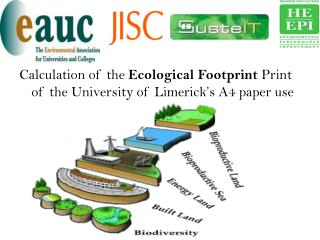 Calculation of the  Ecological Footprint  Print of the University of Limerick's A4 paper use