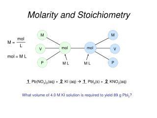 Molarity and Stoichiometry