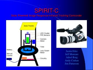 SPIRIT-C Solar Powered Image Response Infrared Tracking Camcorder