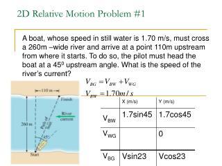 2D Relative Motion Problem #1