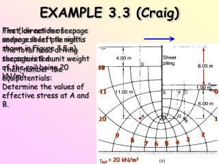 EXAMPLE 3.3 (Craig)