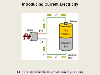 Introducing Current Electricity LG:  to understand the basics of current electricity