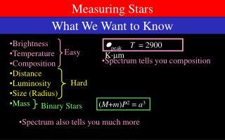 Measuring Stars