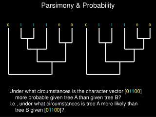 Parsimony & Probability