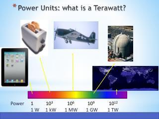Power Units:  w hat is a Terawatt?