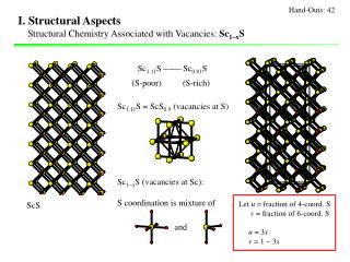 I. Structural Aspects     Structural Chemistry Associated with Vacancies:  Sc 1 x S