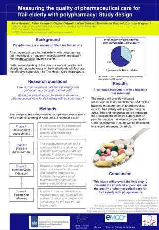 Measuring the quality of pharmaceutical care for frail elderly with polypharmacy: Study design