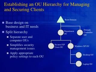 Establishing an OU Hierarchy for Managing and Securing Clients