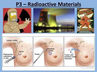 P3 – Radioactive Materials