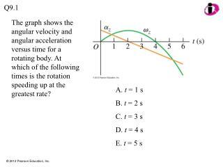 A.  t  = 1 s B.  t  = 2 s  C.  t  = 3 s D.  t  = 4 s E.  t  = 5 s