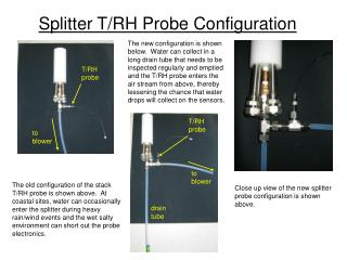 Splitter T/RH Probe Configuration