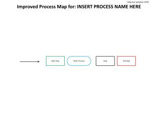 Improved Process Map for: INSERT PROCESS NAME HERE