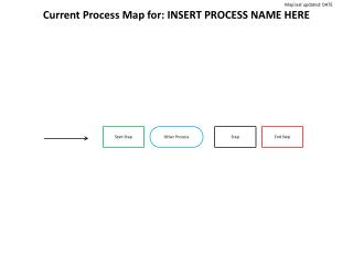 Current Process Map for: INSERT PROCESS NAME HERE