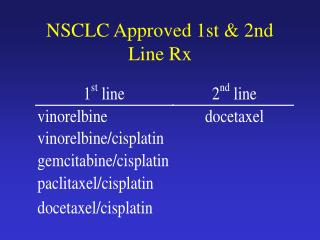 NSCLC Approved 1st & 2nd Line Rx